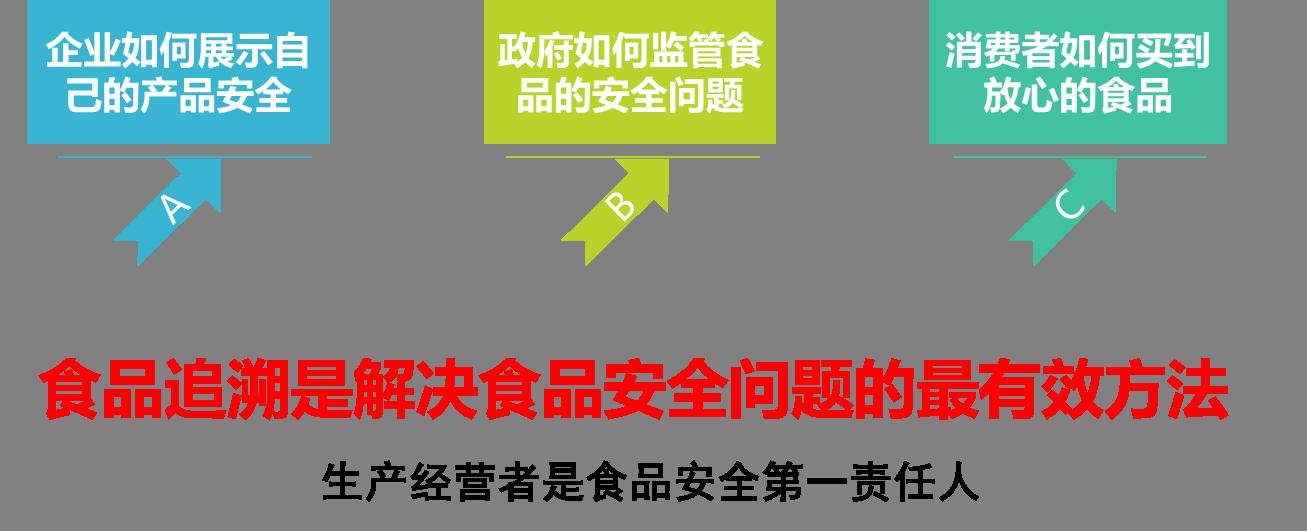 乐动体育app下载ldsport市场监督管理局关于20批次ld乐动体育网址不合格情况的通告(2020年第37期)